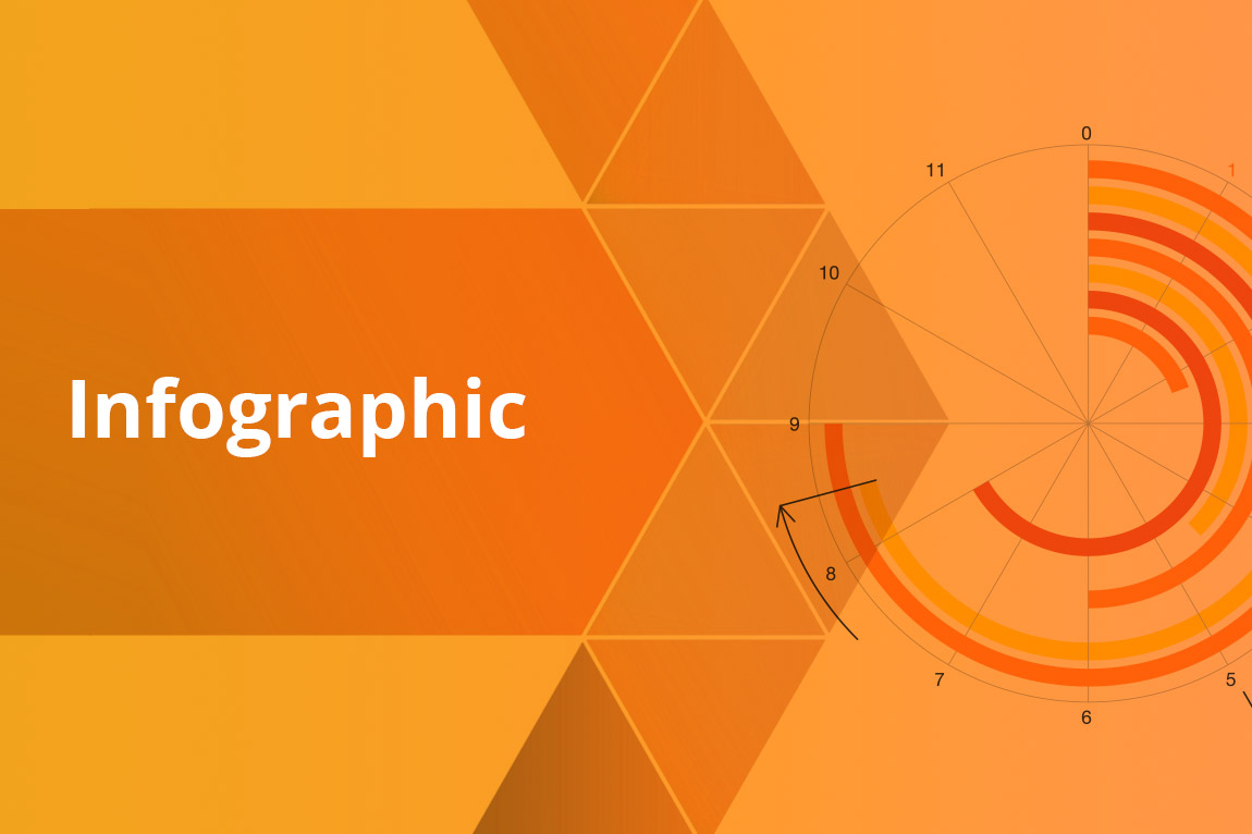 """Infographic"" text on orange background"