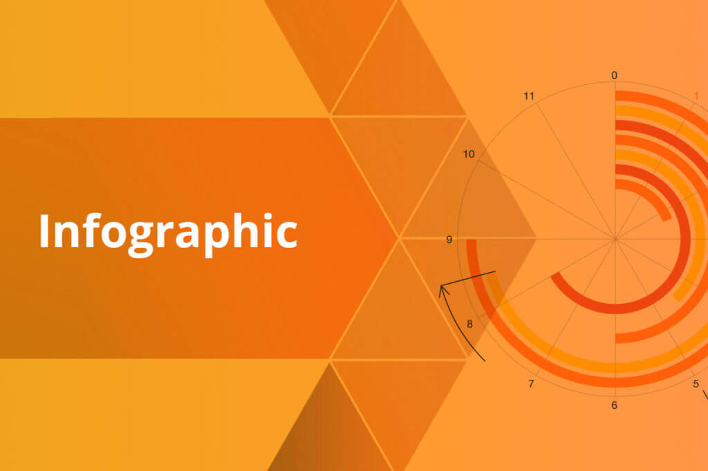 Infographic text on orange background