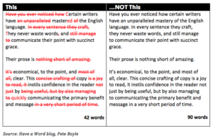 How to edit so that your content is more readable