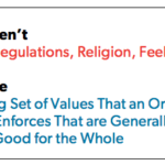 Ethics Definitions Text Box