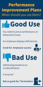 Infographic of Good Bad Use of PIP