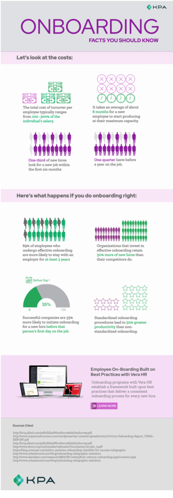 KPA Onboarding for HR Infographic